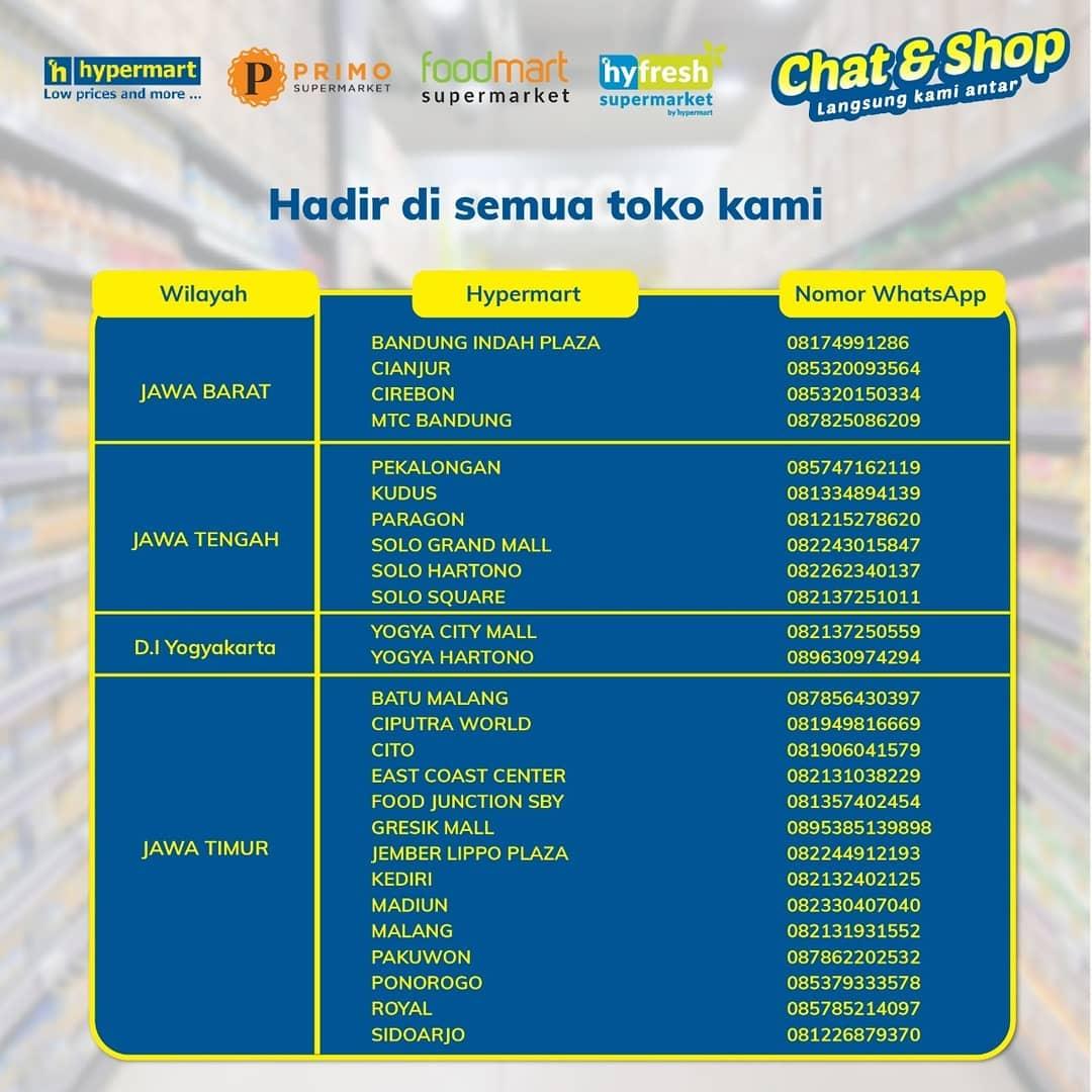 supermarket online delivery jakarta